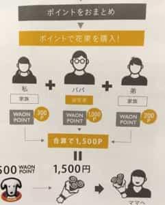 WAONポイントカード-01